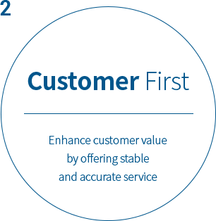 Customer First Contribute to customer value enhancement for stable and accurate service offering